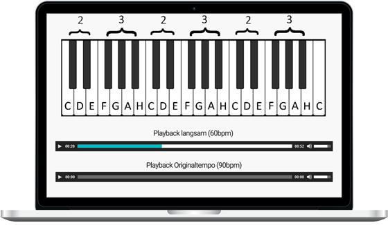 klavier lernunterlagen